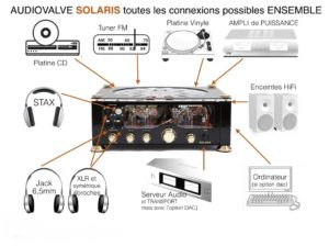 audiovalvesolarisconnecting